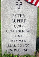 rupertpeter